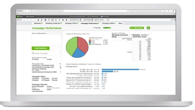 Qlik Sense Data Discovery Marketing