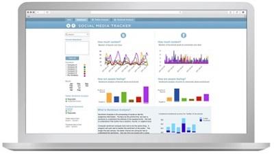 Qlik Sense Data Discovery Marketing